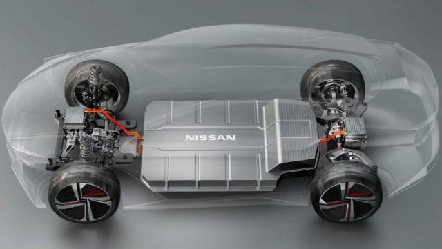 2021 Nissan Qashqai powertrain