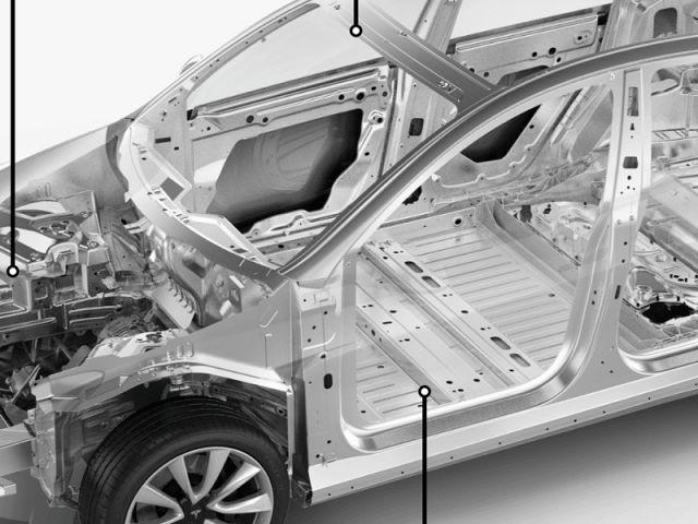 2021 Tesla Model Y architecture